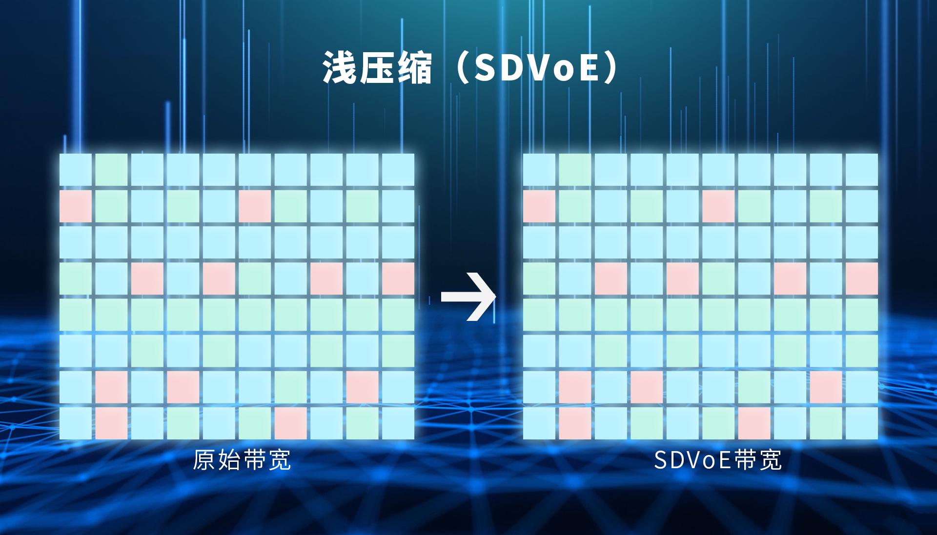 3压缩比(浅压缩SDVOE).jpg