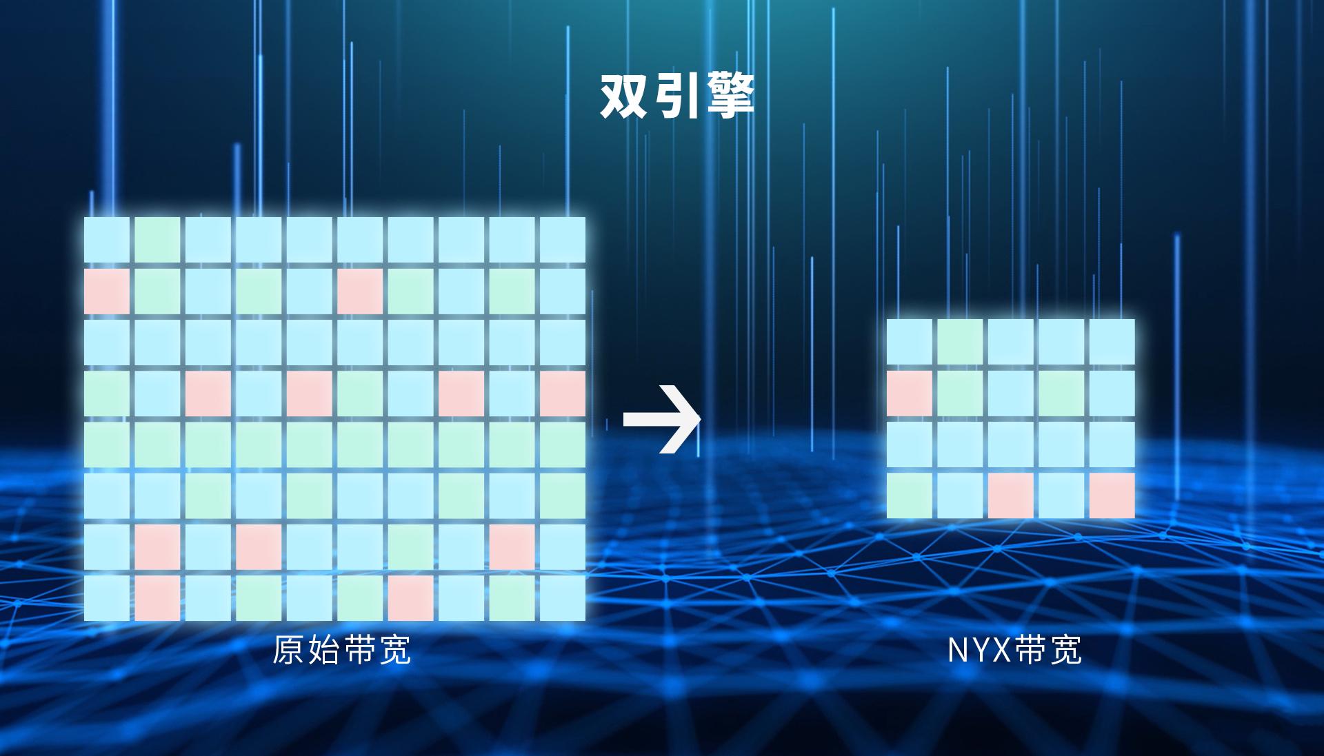 4压缩比(双引擎).jpg