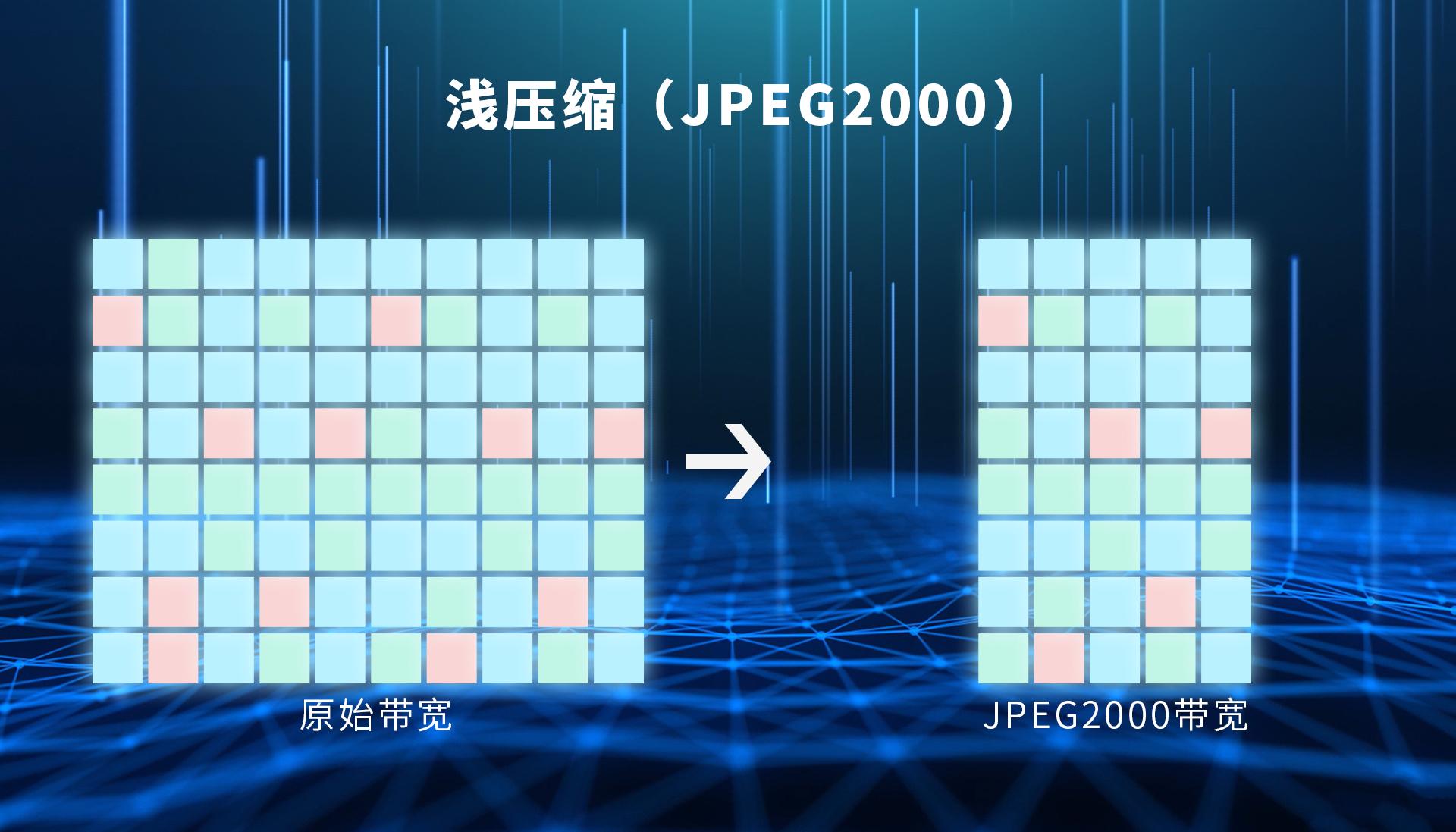 2压缩比(浅压缩JPEG2000).jpg
